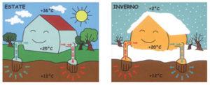 houses-geotermia